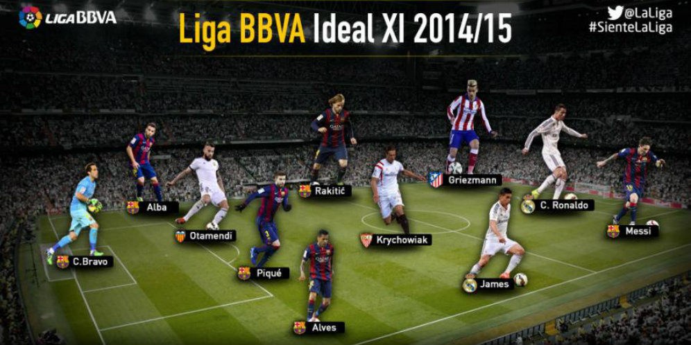 Starting Line-Up La Liga Terbaik