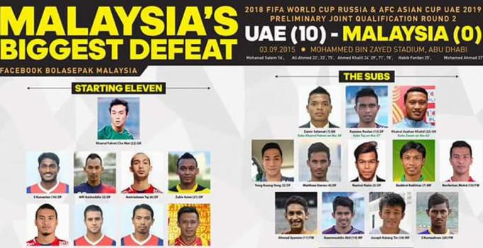 Uni Emirat Arab Vs Malaysia